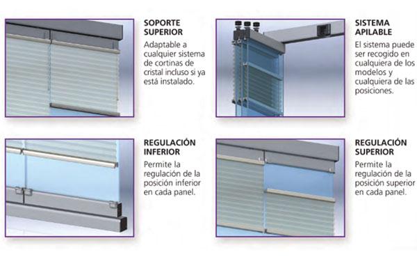 Glass dynamics Cortina plisada funcionamento tecnico