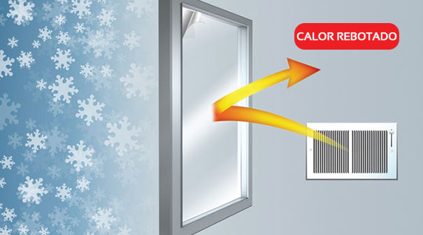 Glass-Dynamics-calor-rebotada
