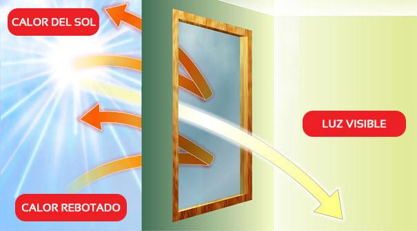 Glass-Dynamics-luz-rebotada